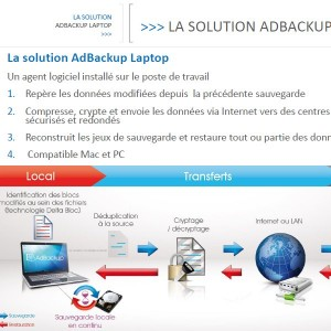 AdBackup LapTop 10 Go